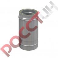 Сендвичные трубы для дымохода купить в омске ротационный вентилятор дымохода